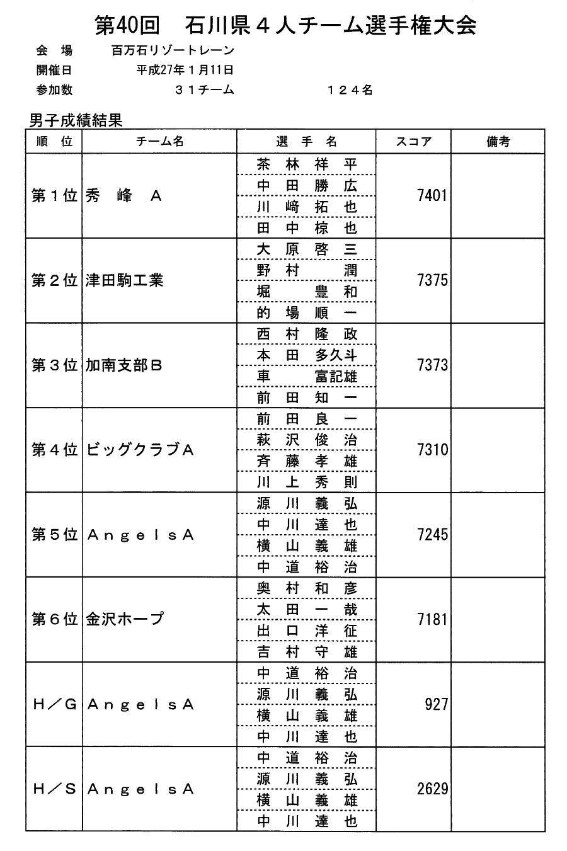第40回 県4人チーム選手権大会(男子)
