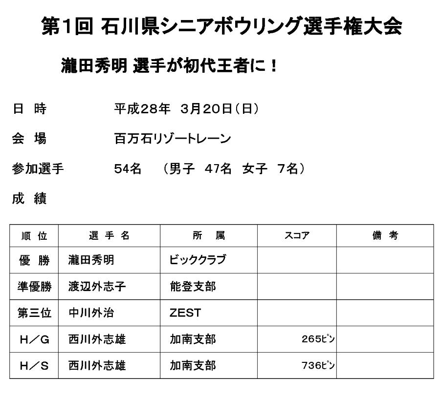 第1回 石川県シニアボウリング選手権大会_成績